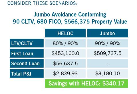 NJ and NY Mortgage Rates & Programs