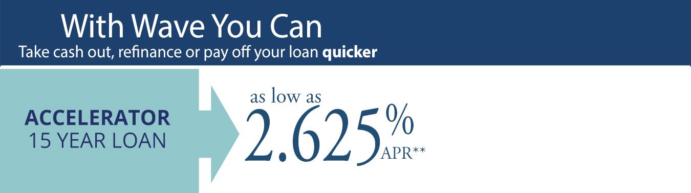 Wave Federal Credit Union slide #1