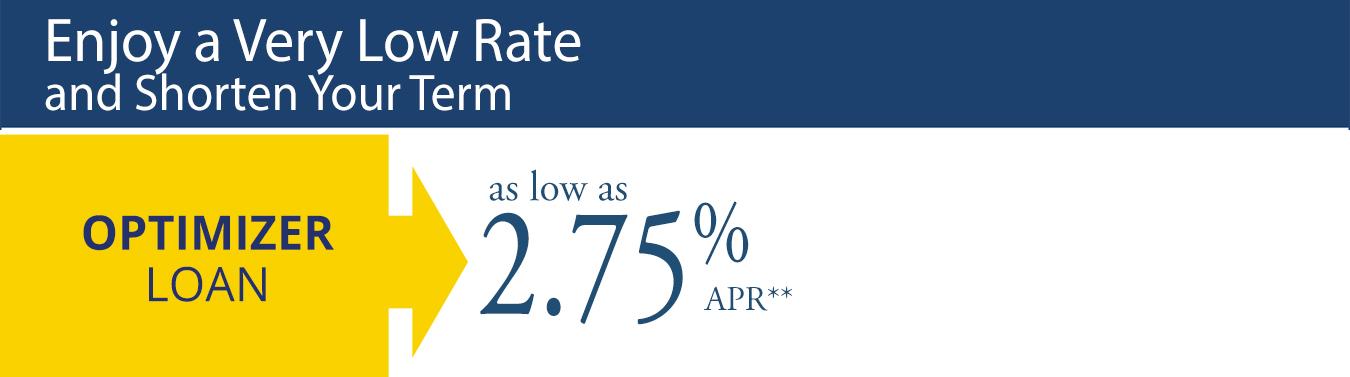 Wave Federal Credit Union slide #2
