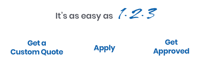 Get Started with Loan Application