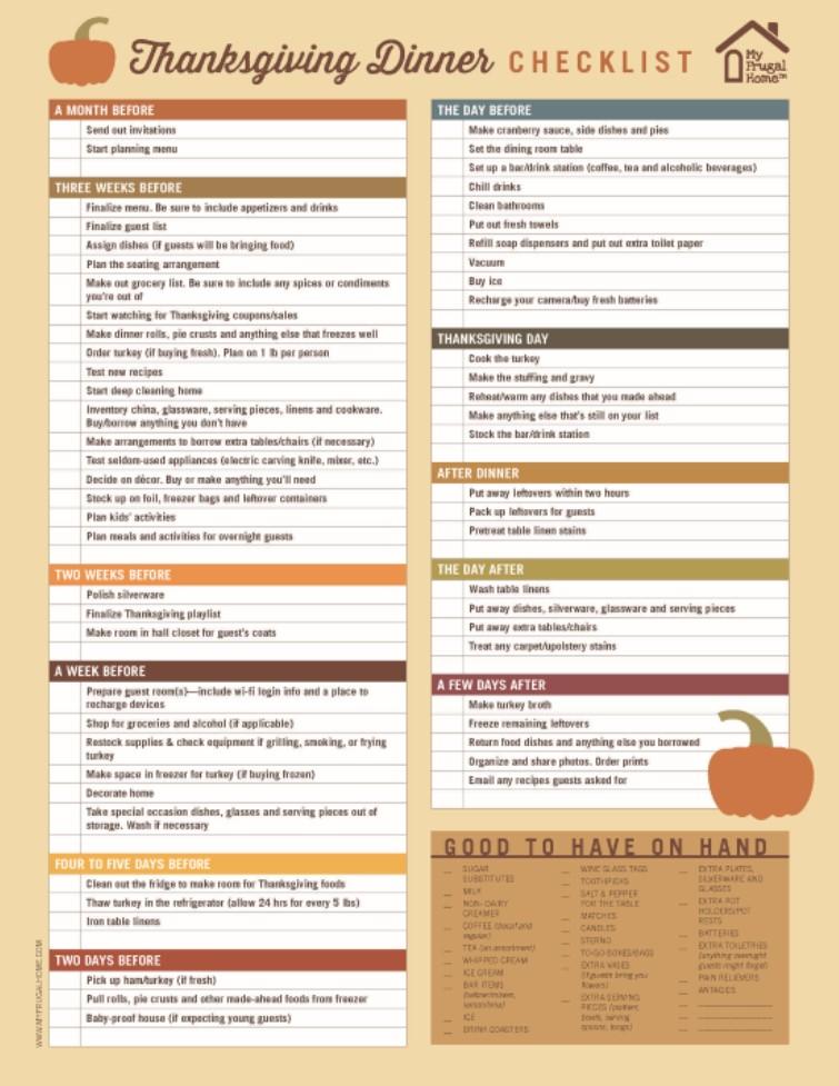 Your Thanksgiving Checklist