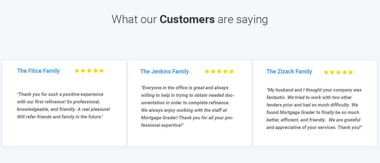 Some of our reviews snapshot