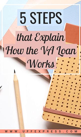 Understanding how a VA loan works
